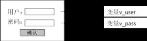 用户登录表单