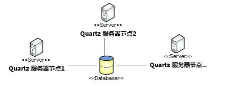 quartz_cluster